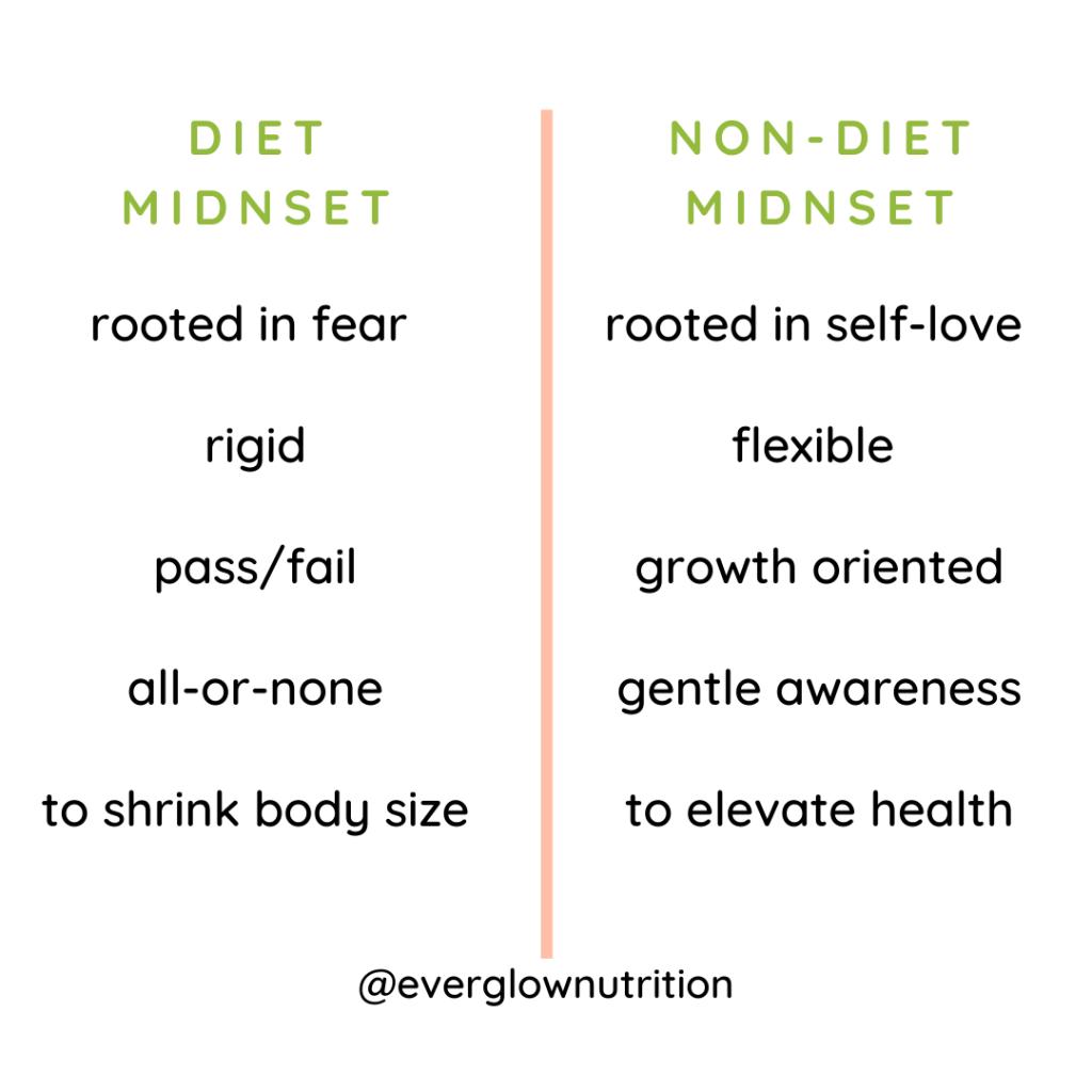 non-diet mindset