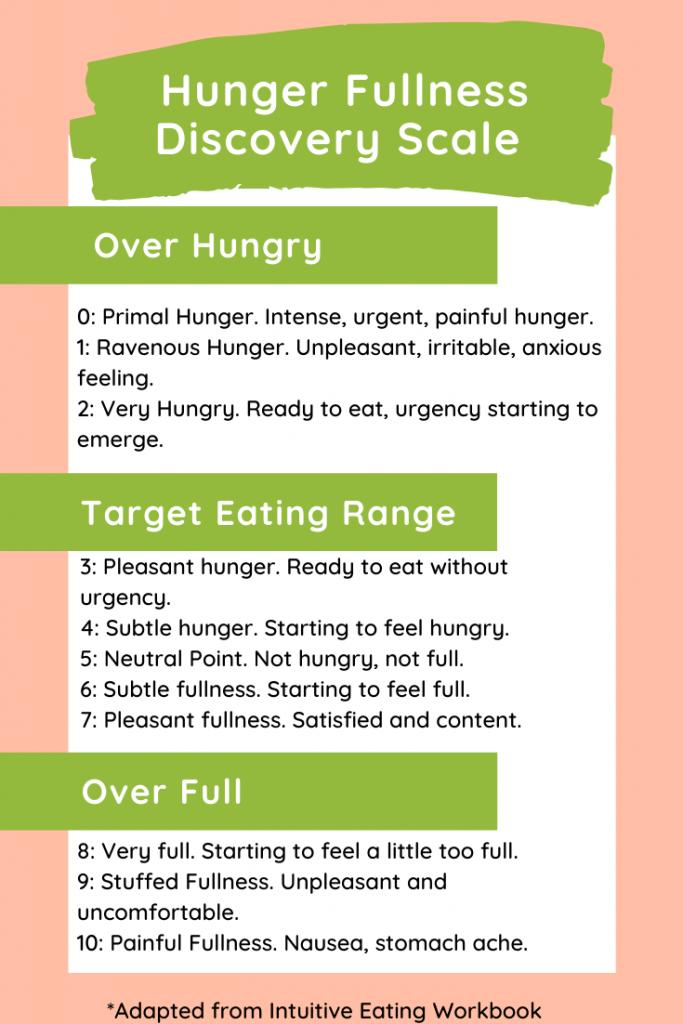 hunger and fullness